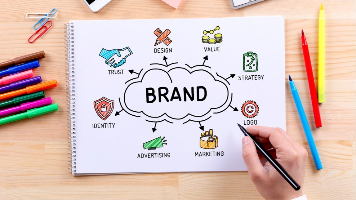 What is Great Branding?